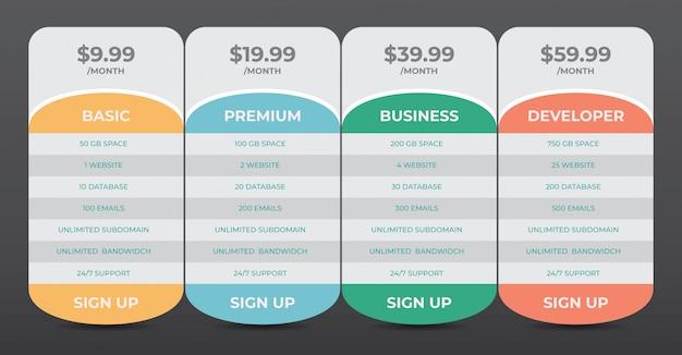 Conjunto de tabelas de preços