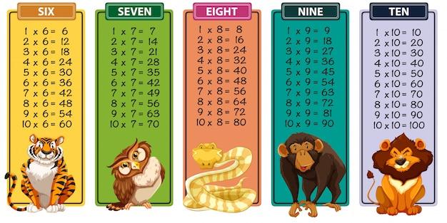 Conjunto de tabelas de tempos