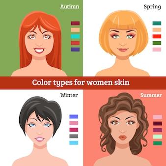 Conjunto de tipos de pele de mulheres
