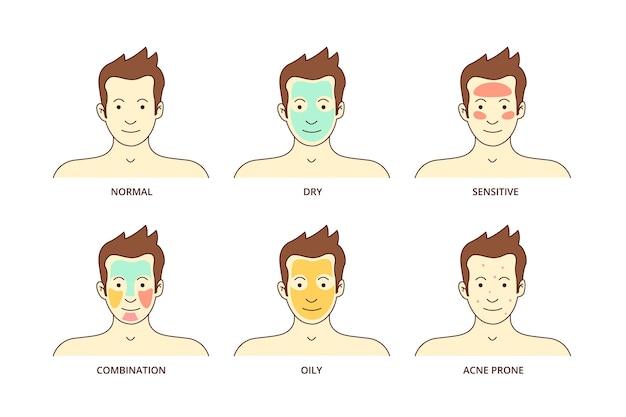 Conjunto de tipos de pele desenhados à mão plana