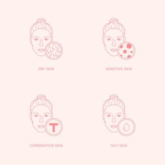Conjunto de tipos de pele e condições nos rostos femininos. conceito de dermatologia seco, oleoso, combinado, t-zone, sensível. ícones de cosmetologia. ilustração de linha de skincare