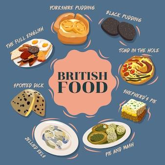 Conjunto de vetores de comida britânica
