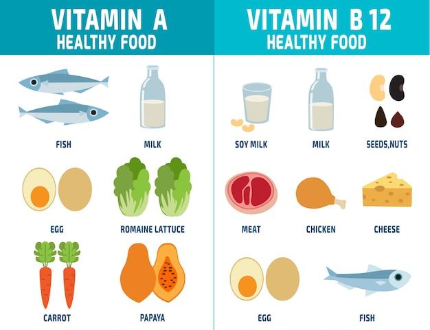 Conjunto de vitaminas a e vitaminas b12 vitaminas e minerais alimentos ilustração vetorial