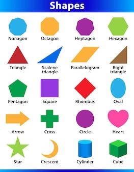 Conjunto de vocabulário de formas 2d em inglês com seu nome clip art coleção para aprendizagem de crianças, formas geométricas coloridas cartão de memória flash de crianças pré-escolares, simples símbolo formas geométricas para jardim de infância