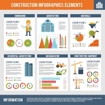 Conjunto infográfico de construção