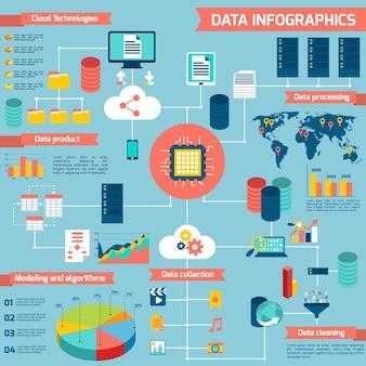 Conjunto infográfico de dados
