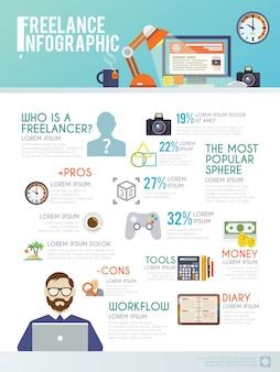 Conjunto infográfico freelance
