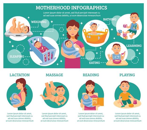 Conjunto infográfico maternidade