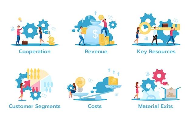 Conjunto plano de modelo de negócios. cooperação. receita. principais recursos. segmentos de clientes. custos. fabricante. estratégias de marketing.