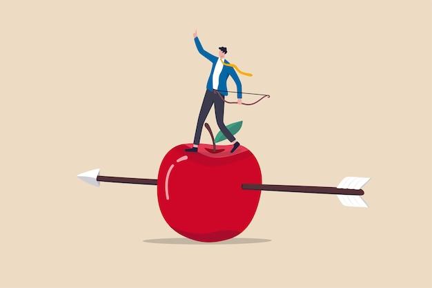 Conquista de meta de negócios, gestão de risco