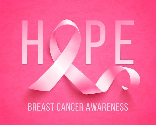 Conscientização do câncer de mama