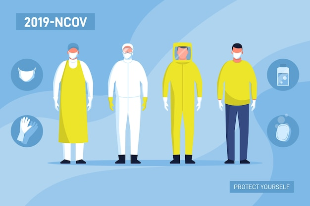 Conselhos de proteção contra coronavírus