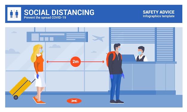 Conselhos sobre segurança de coronavírus - distanciamento social no aeroporto