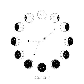 Constelação de câncer do zodíaco dentro de um conjunto circular de fases da lua silhueta de contorno preto de estrelas ...