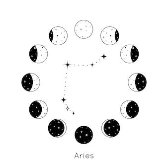 Constelação do zodíaco de áries dentro de um conjunto circular de fases da lua silhueta de contorno preto de estrelas vect ...