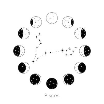 Constelação do zodíaco de piesces dentro de um conjunto circular de fases da lua silhueta de contorno preto de estrelas ...
