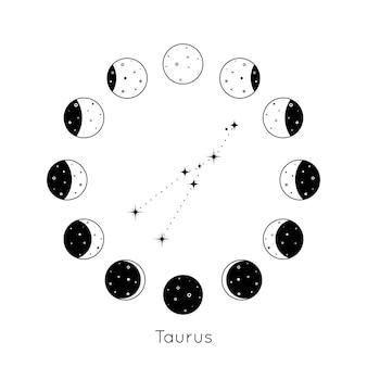 Constelação do zodíaco de touro dentro de um conjunto circular de fases da lua silhueta de contorno preto de estrelas v ...