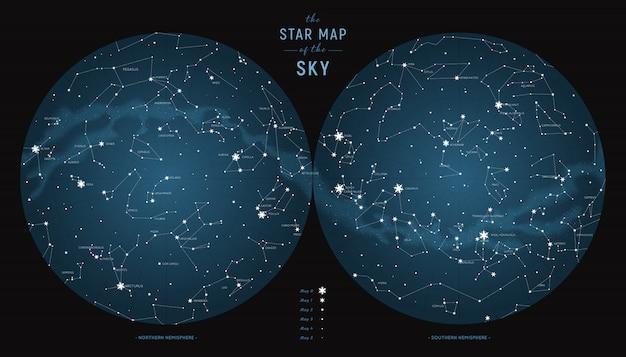 Constelações de estrelas ao redor dos pólos