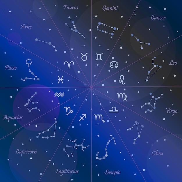 Constelações do horóscopo com símbolos do espaço dos signos do zodíaco