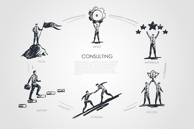 Consultoria, especialista, experiência, sucesso, potencial, infográfico de objetivos