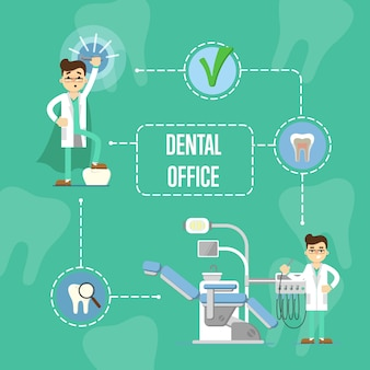 Consultório odontológico com dentista e cadeira odontológica