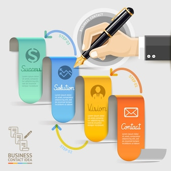 Contato de marketing empresarial. mão de empresário com caneta.