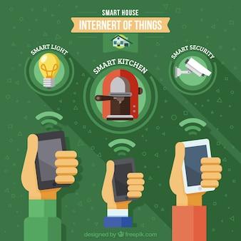 Contexto da internet das coisas verdes