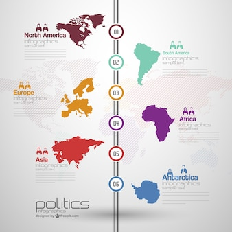 Continentes infográfico modelo livre