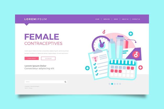 Contraceptivos femininos - página de destino