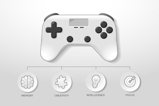 Controlador de videogame e benefícios de jogar