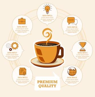 Copa de café e negócios infográfico
