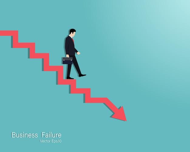 Cópia de falha de negócios