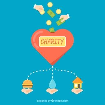 Coração caridade
