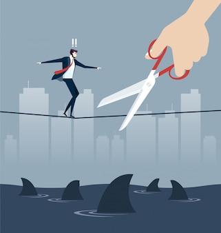 Corda de corte de mão no conceito de risco de negócio