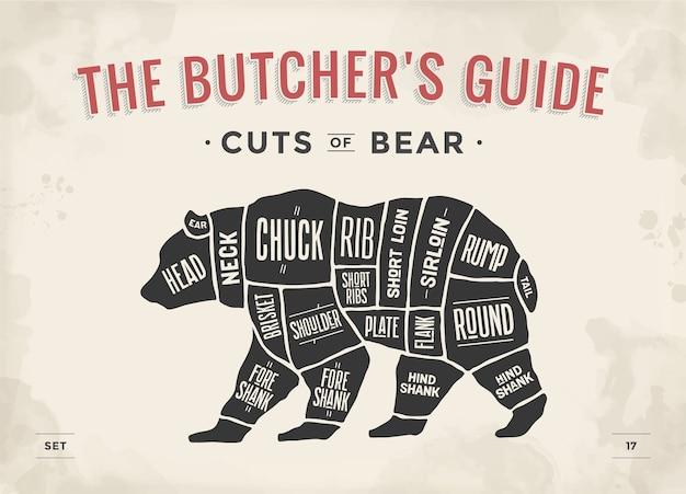 Corte do urso conjunto de carne poster diagrama do açougueiro