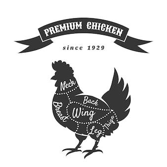Cortes de frango para cartaz de açougue.