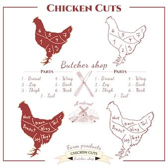 Cortes de frango