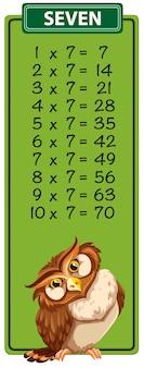Coruja na mesa de horários de matemática