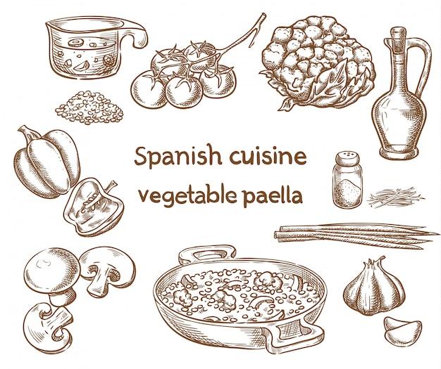 Cozinha espanhola