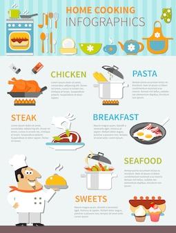 Cozinhar em casa infografia plana