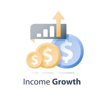 Crescimento da carteira de investimentos