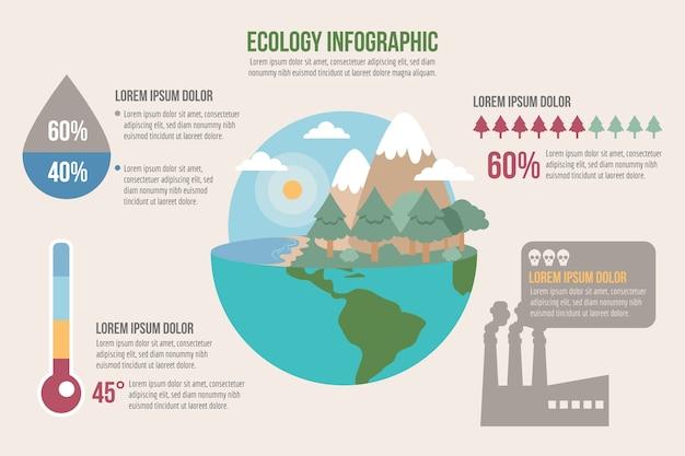 Crescimento de marketing do sistema de ecologia