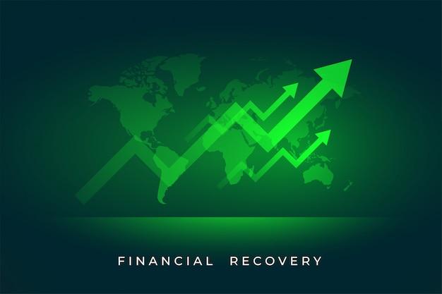 Crescimento econômico do mercado de ações de recuperação financeira