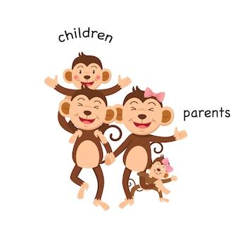 Crianças e pais opostos
