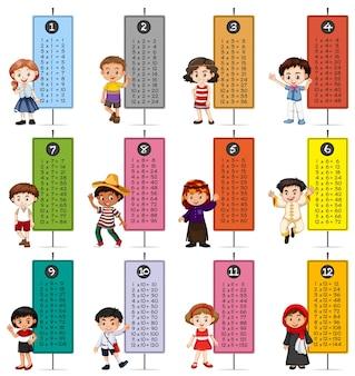 Crianças felizes e tabelas de multiplicação