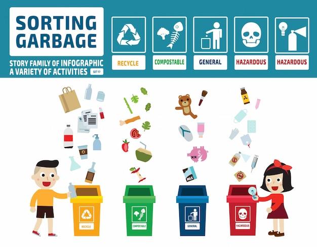 Crianças maca. caixas de reciclagem de separação com orgânicos. conceito de gestão de segregação de resíduos.