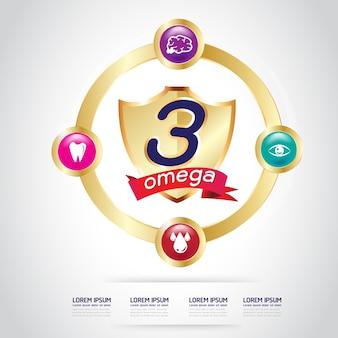 Crianças omega 3