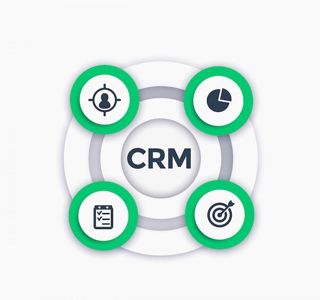 Crm, gestão de relacionamento com cliente rodada infográficos