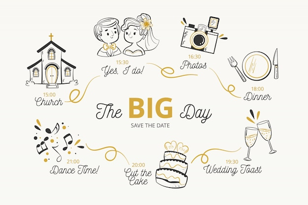 Cronograma de casamento desenhado à mão