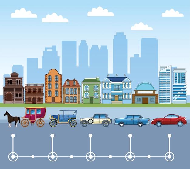 Cronograma de evolução de transporte e veículos
